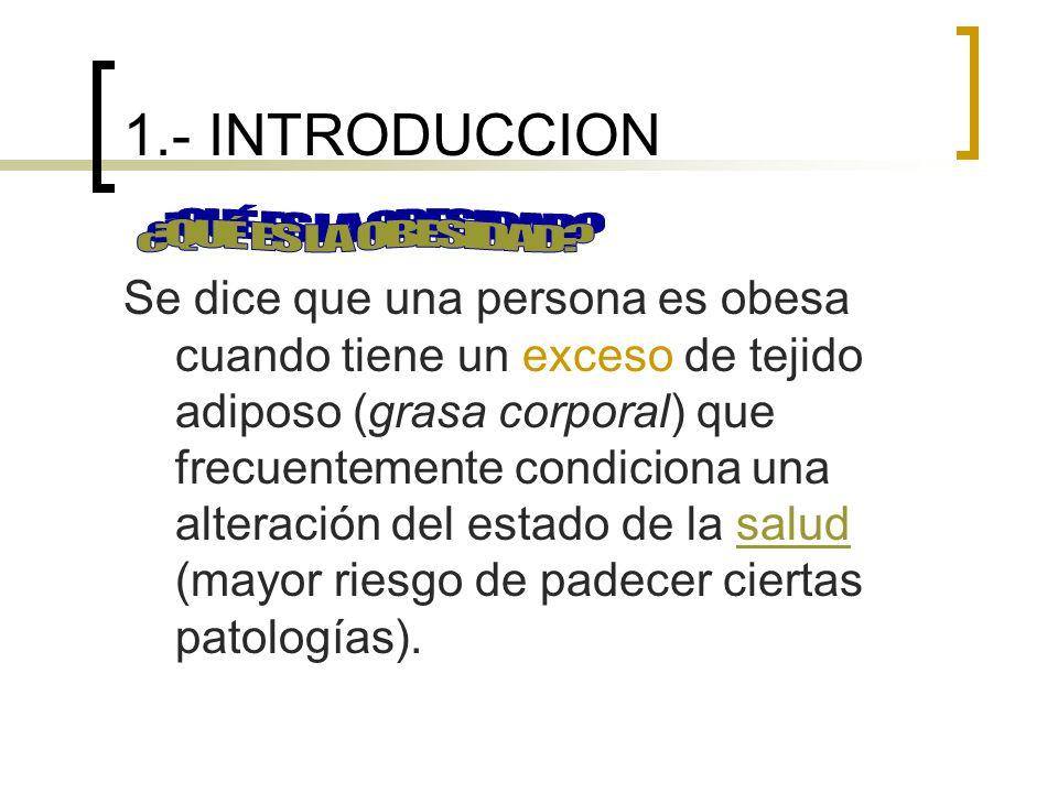 1.- INTRODUCCION ¿QUÉ ES LA OBESIDAD