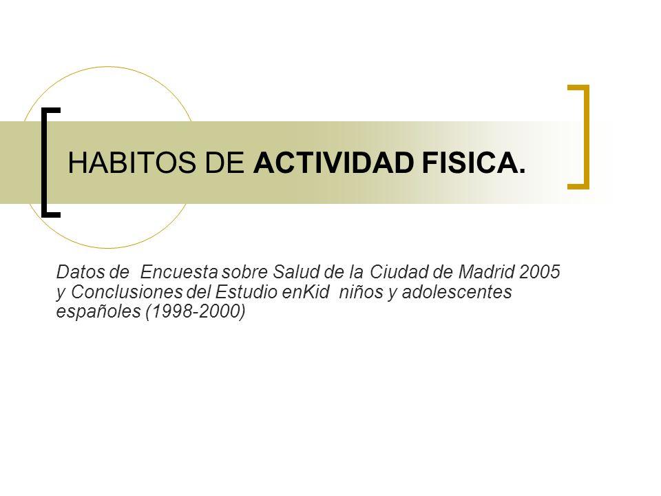 HABITOS DE ACTIVIDAD FISICA.