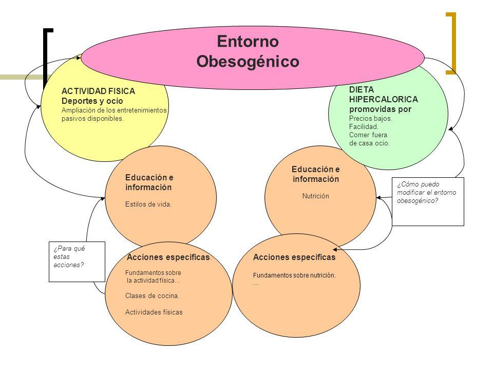 Educación e información