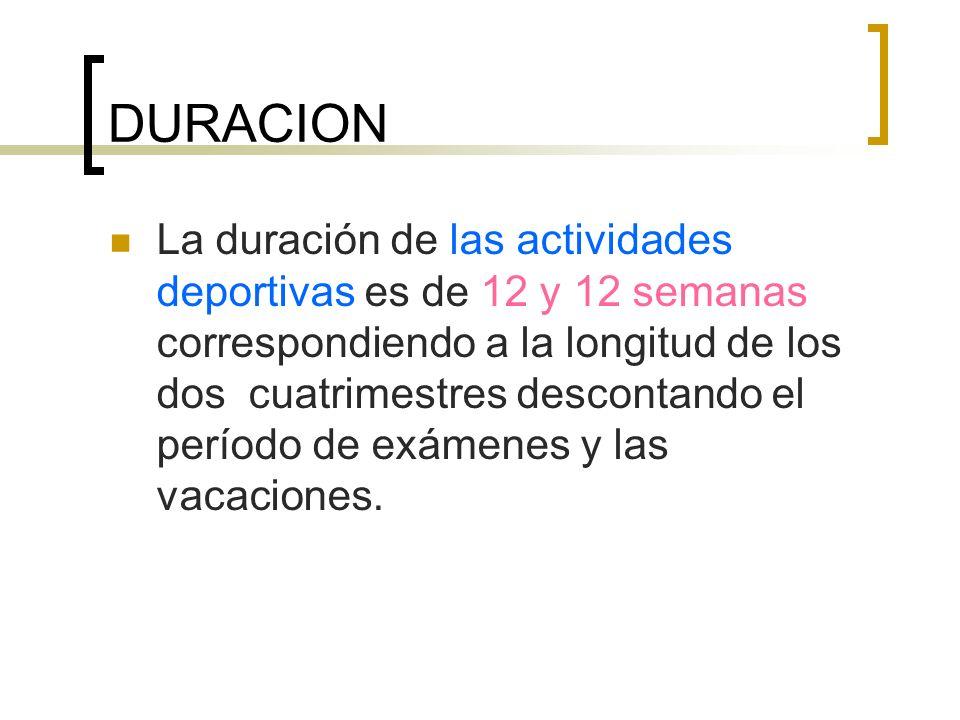 DURACION