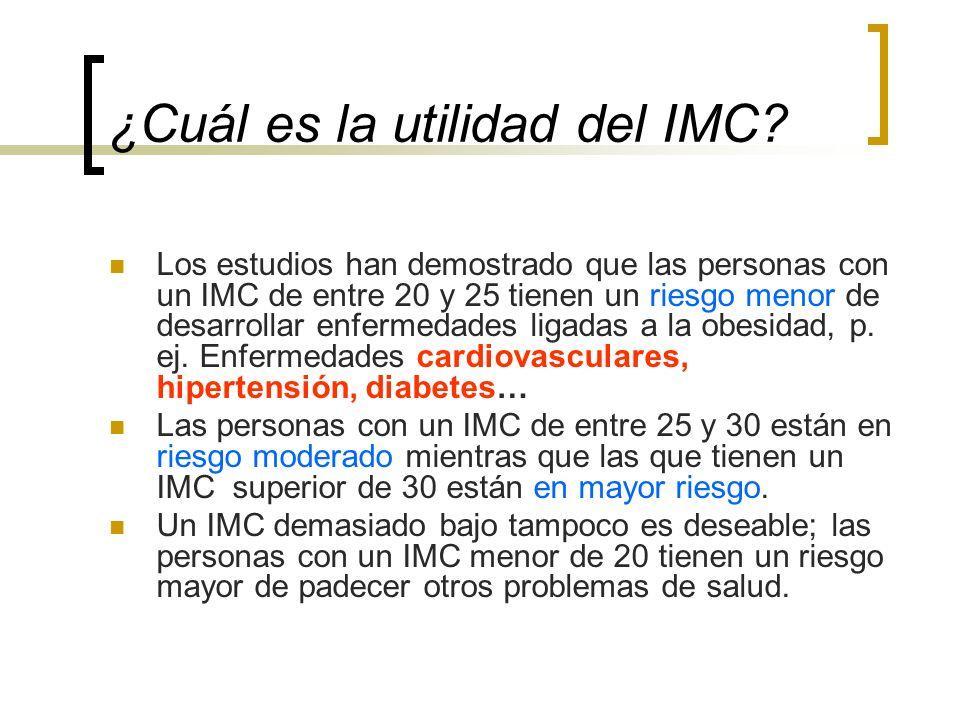 ¿Cuál es la utilidad del IMC
