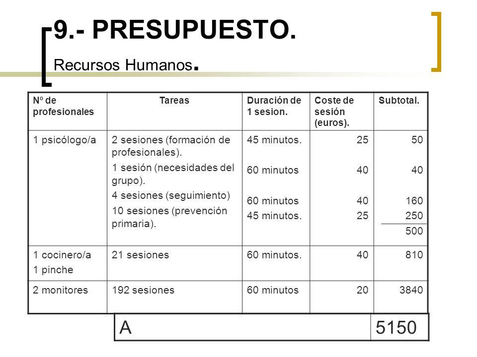9.- PRESUPUESTO. Recursos Humanos.