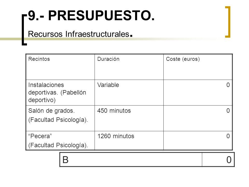 9.- PRESUPUESTO. Recursos Infraestructurales.