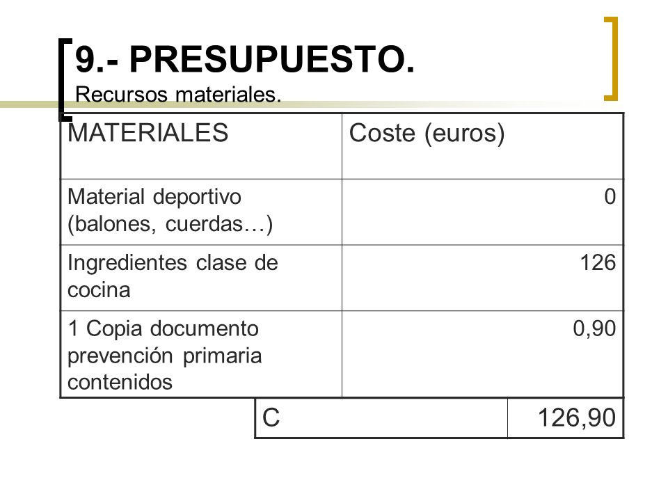9.- PRESUPUESTO. Recursos materiales.