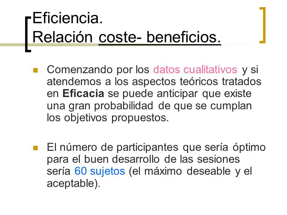 Eficiencia. Relación coste- beneficios.