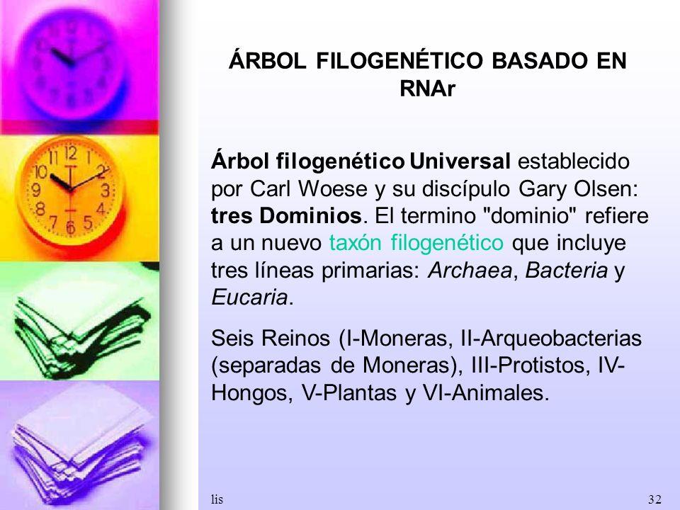 ÁRBOL FILOGENÉTICO BASADO EN RNAr