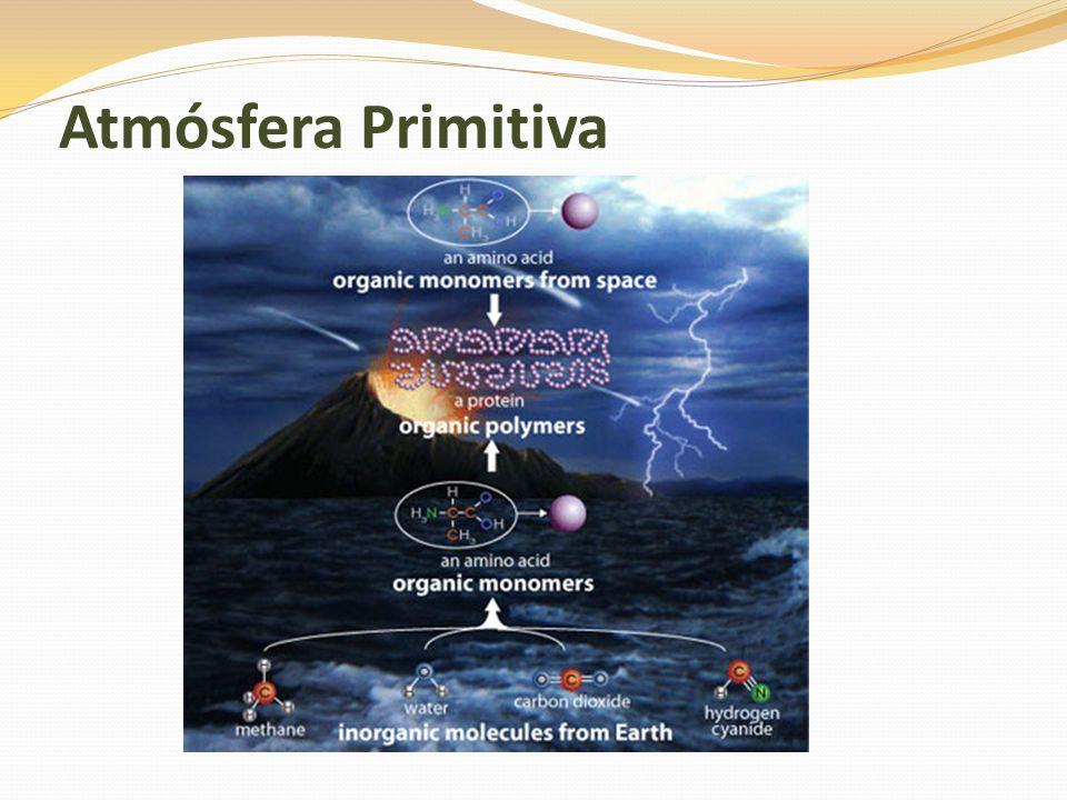 Atmósfera Primitiva