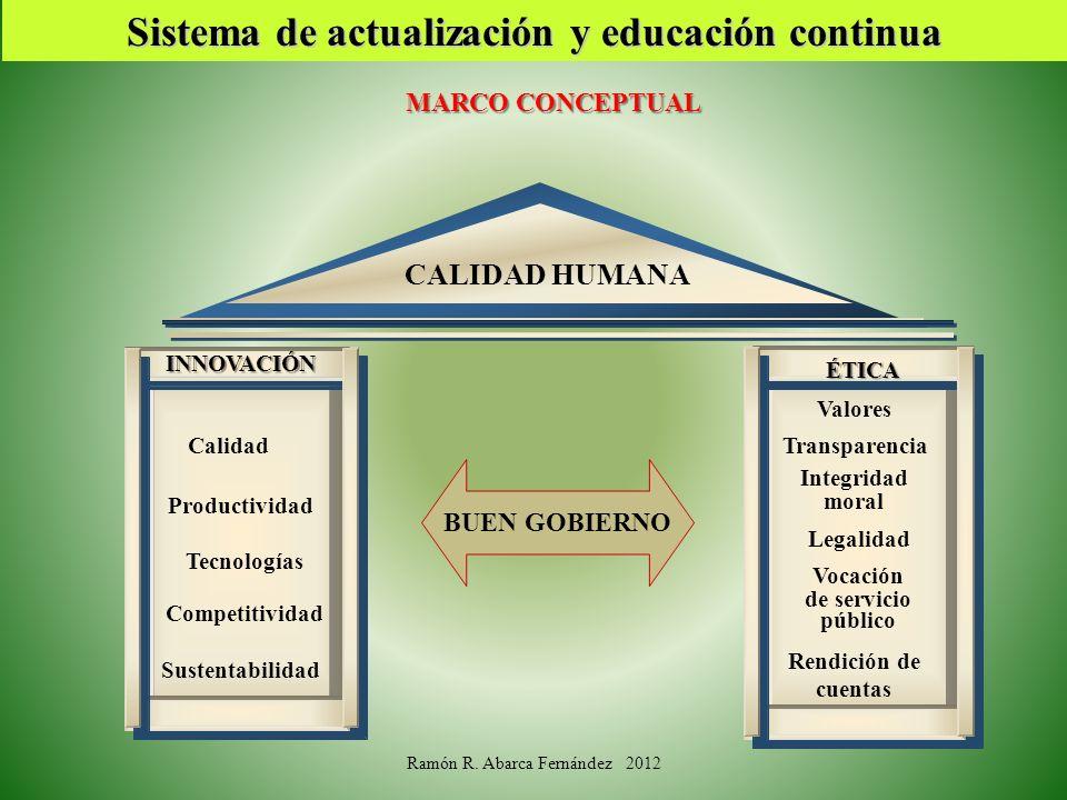 Sistema de actualización y educación continua