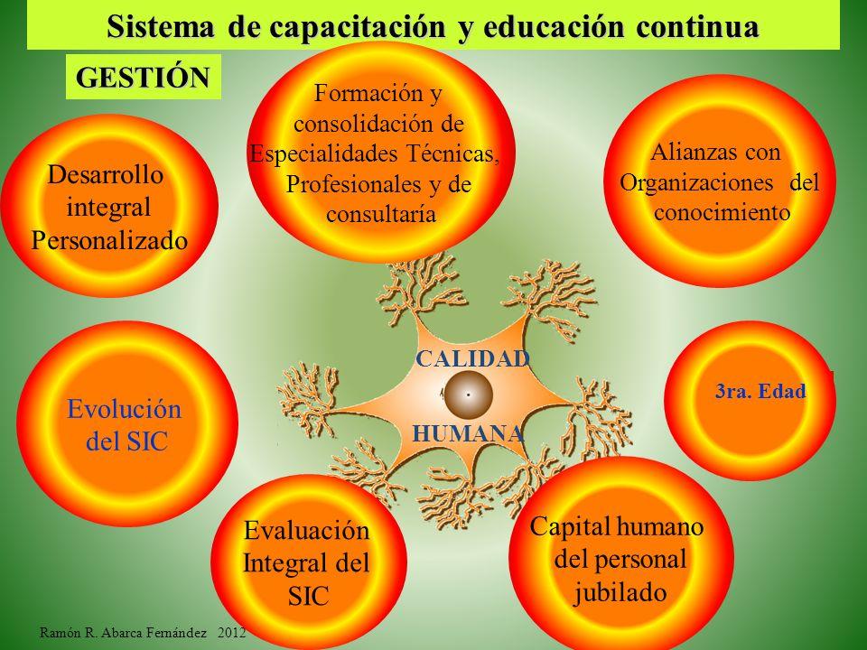 Sistema de capacitación y educación continua