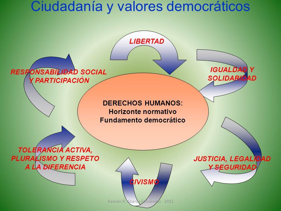 RESPONSABILIDAD SOCIAL Fundamento democrático