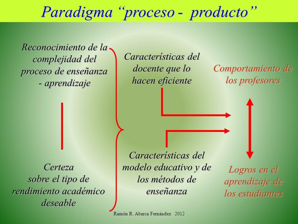 Paradigma proceso - producto