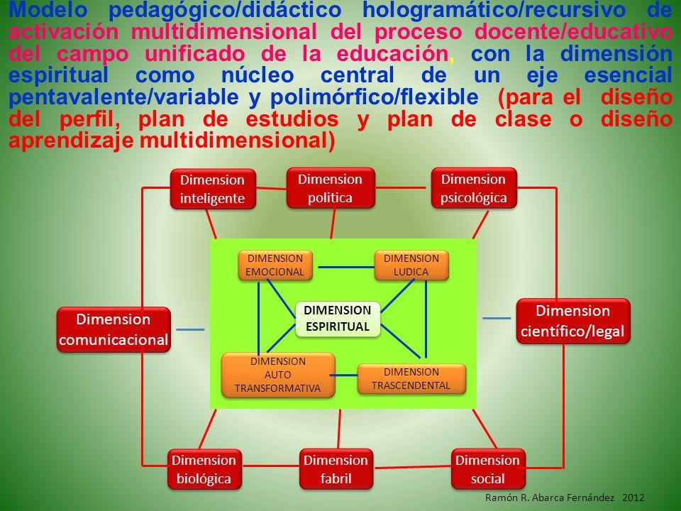 Modelo pedagógico/didáctico hologramático/recursivo de activación multidimensional del proceso docente/educativo del campo unificado de la educación, con la dimensión espiritual como núcleo central de un eje esencial pentavalente/variable y polimórfico/flexible (para el diseño del perfil, plan de estudios y plan de clase o diseño aprendizaje multidimensional)