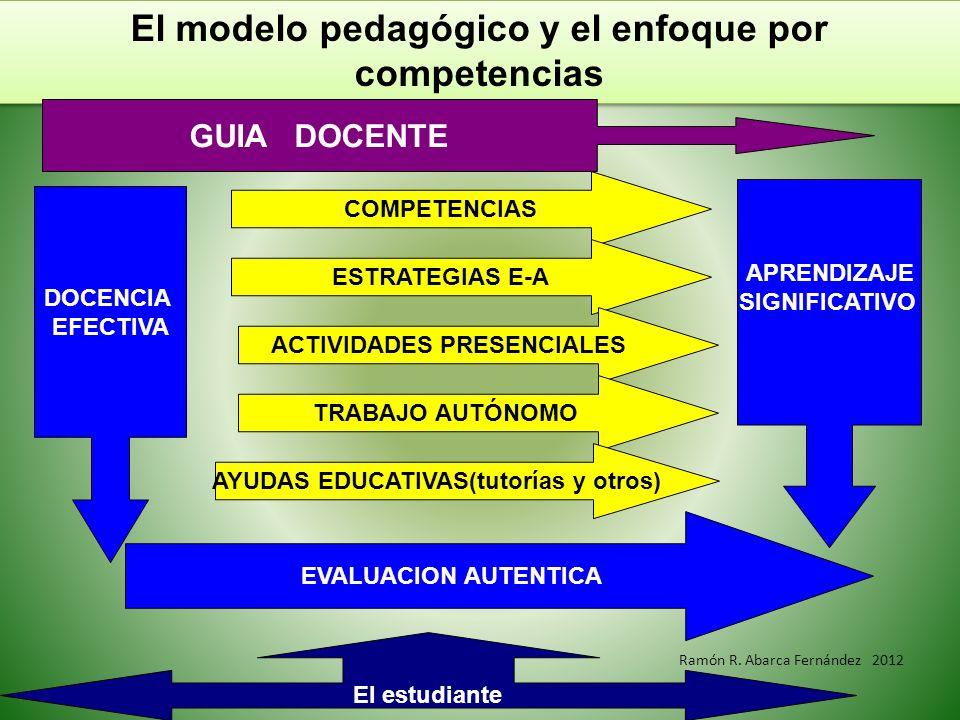 El modelo pedagógico y el enfoque por competencias