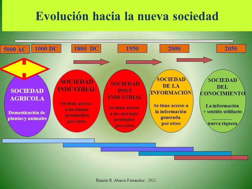 Evolución hacia la nueva sociedad