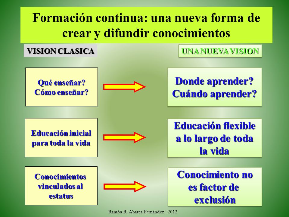 Formación continua: una nueva forma de crear y difundir conocimientos