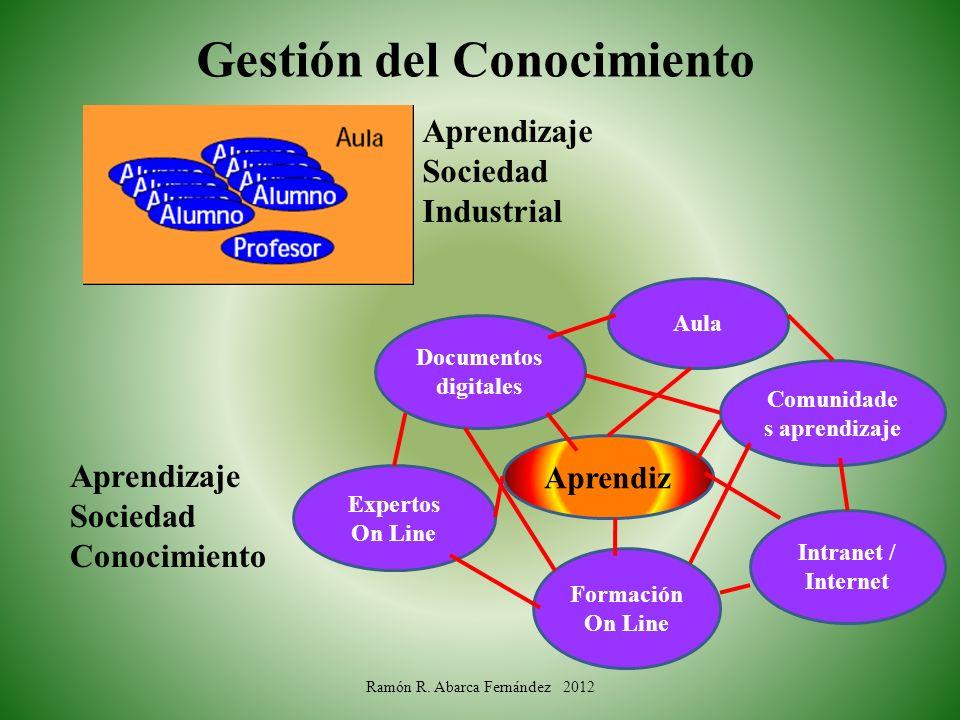 Gestión del Conocimiento Comunidades aprendizaje