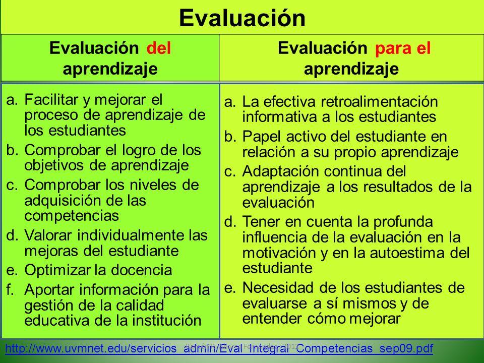 Evaluación del aprendizaje Evaluación para el aprendizaje