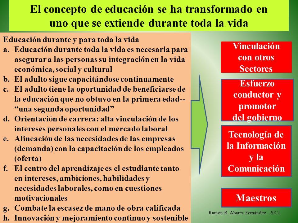 El concepto de educación se ha transformado en