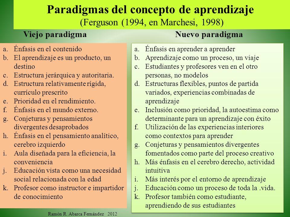 Paradigmas del concepto de aprendizaje