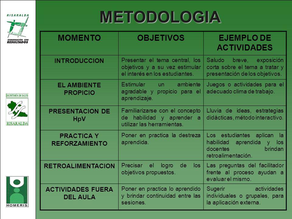 METODOLOGIA MOMENTO OBJETIVOS EJEMPLO DE ACTIVIDADES INTRODUCCION
