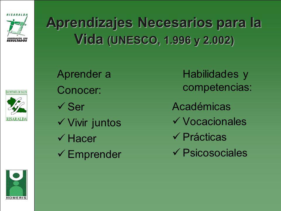 Aprendizajes Necesarios para la Vida (UNESCO, 1.996 y 2.002)