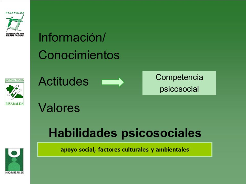 apoyo social, factores culturales y ambientales