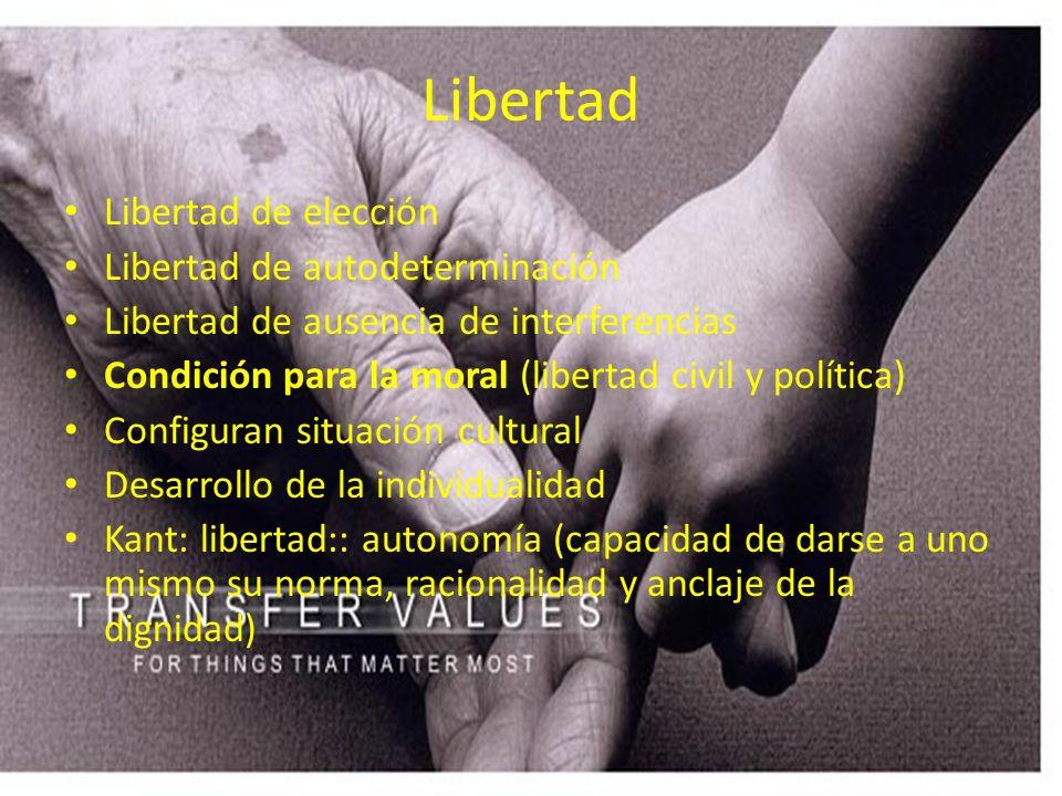 Libertad Libertad de elección Libertad de autodeterminación