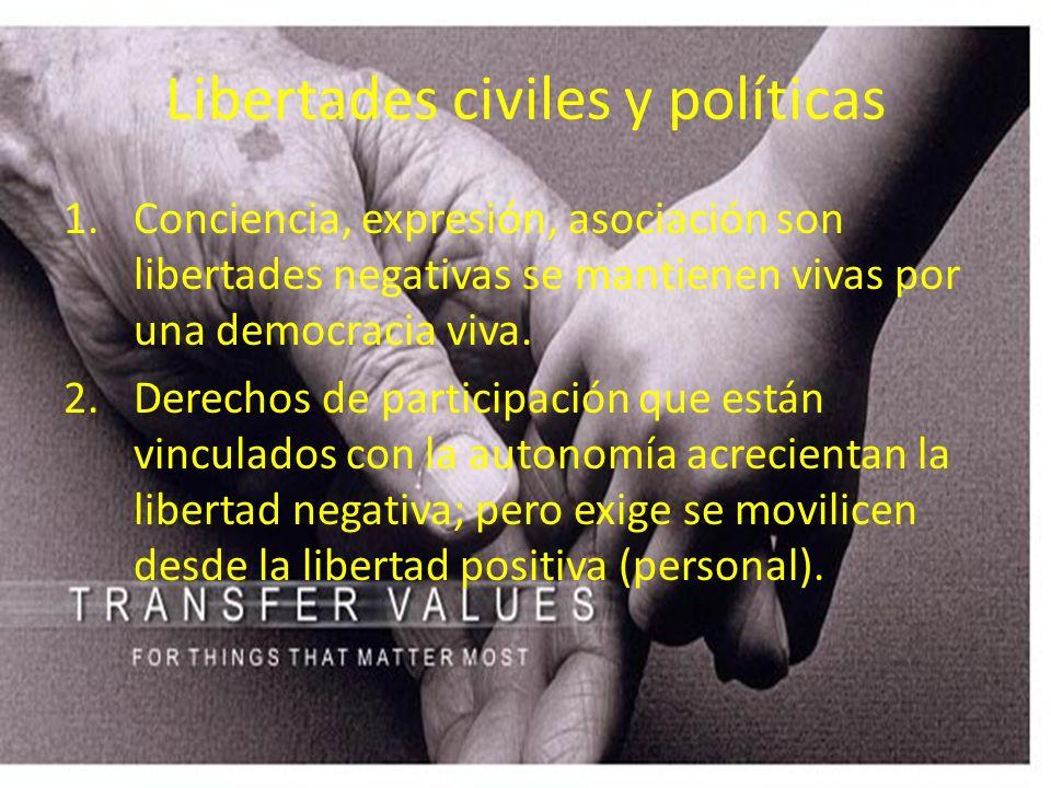 Libertades civiles y políticas