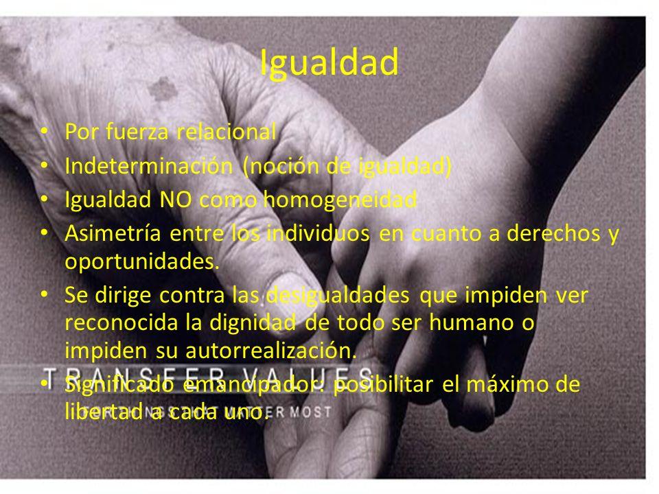 Igualdad Por fuerza relacional Indeterminación (noción de igualdad)