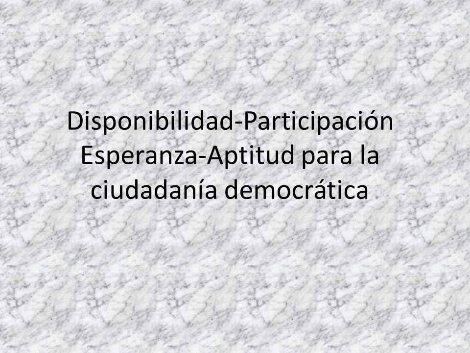 Disponibilidad-Participación Esperanza-Aptitud para la ciudadanía democrática