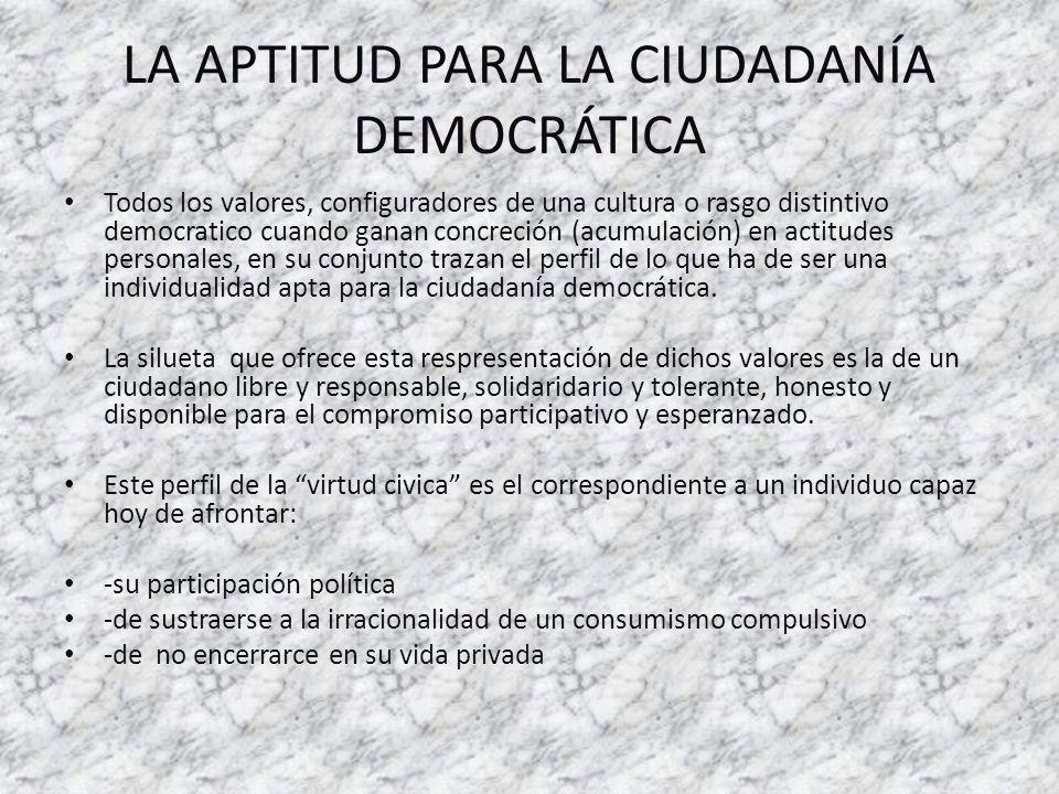 LA APTITUD PARA LA CIUDADANÍA DEMOCRÁTICA