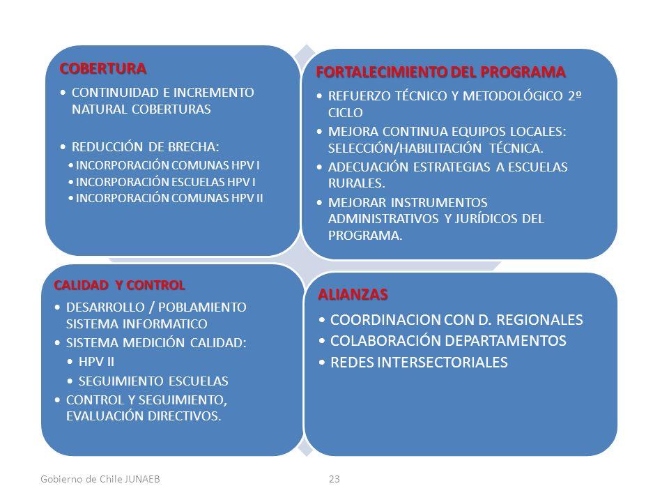 ENFASIS COBERTURA FORTALECIMIENTO DEL PROGRAMA ALIANZAS
