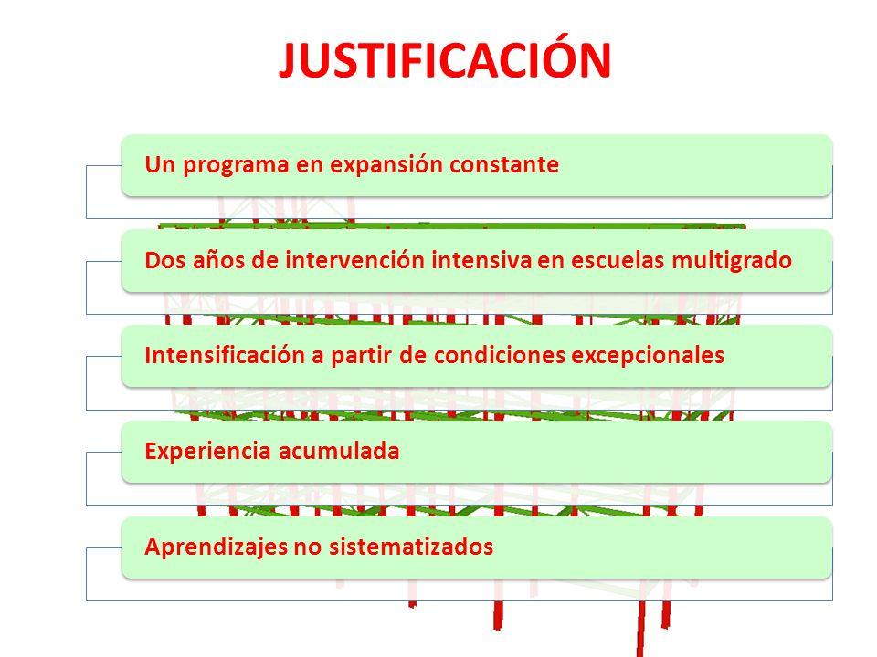 JUSTIFICACIÓN Un programa en expansión constante