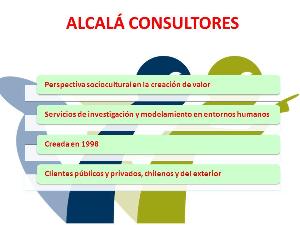 ALCALÁ CONSULTORES Perspectiva sociocultural en la creación de valor