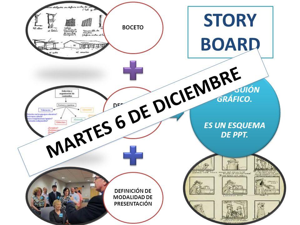 STORY BOARD MARTES 6 DE DICIEMBRE