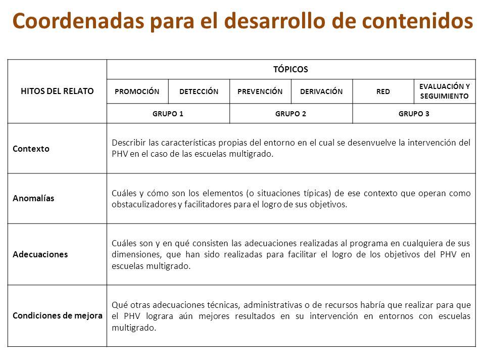 Coordenadas para el desarrollo de contenidos EVALUACIÓN Y SEGUIMIENTO