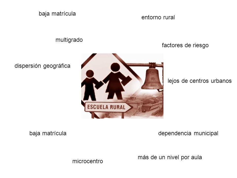 baja matrícula entorno rural. multigrado. factores de riesgo. dispersión geográfica. lejos de centros urbanos.