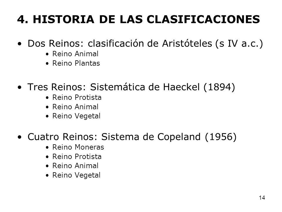 4. HISTORIA DE LAS CLASIFICACIONES
