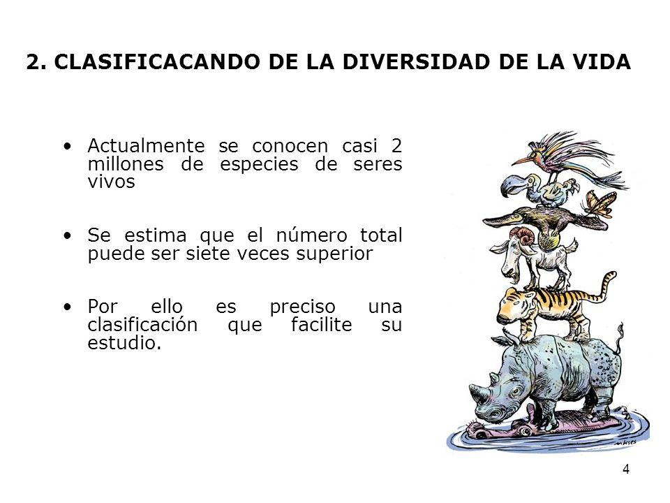 2. CLASIFICACANDO DE LA DIVERSIDAD DE LA VIDA