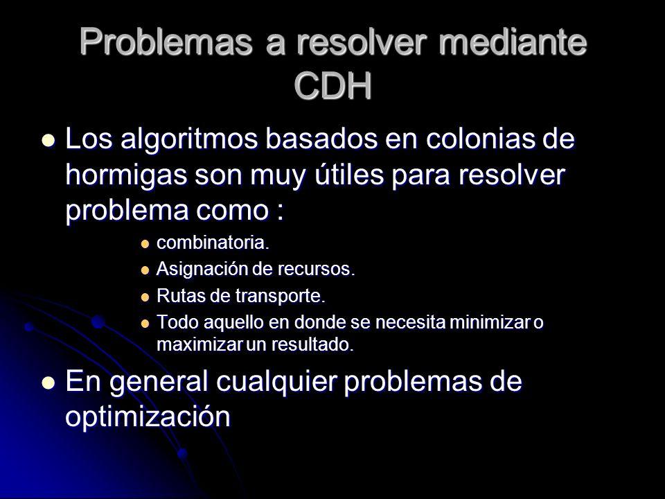 Problemas a resolver mediante CDH