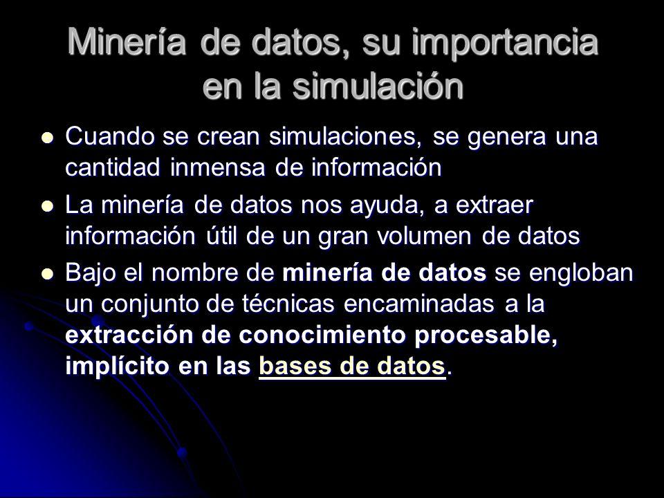 Minería de datos, su importancia en la simulación