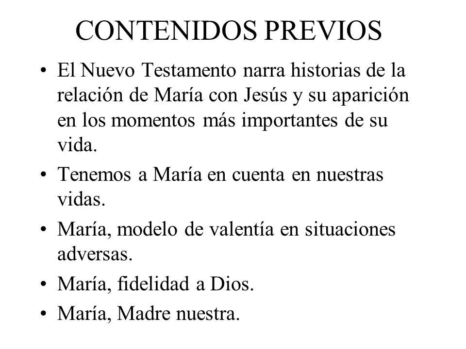 CONTENIDOS PREVIOS El Nuevo Testamento narra historias de la relación de María con Jesús y su aparición en los momentos más importantes de su vida.