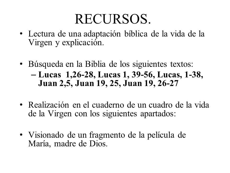 RECURSOS. Lectura de una adaptación bíblica de la vida de la Virgen y explicación. Búsqueda en la Biblia de los siguientes textos: