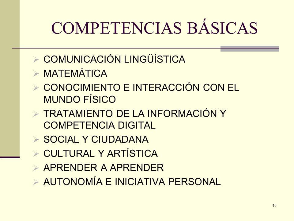 COMPETENCIAS BÁSICAS COMUNICACIÓN LINGÜÍSTICA MATEMÁTICA