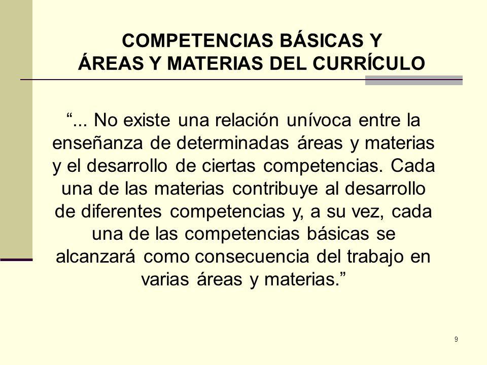COMPETENCIAS BÁSICAS Y ÁREAS Y MATERIAS DEL CURRÍCULO