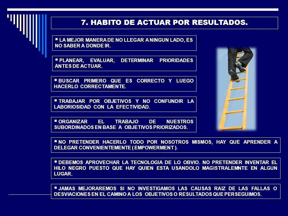 7. HABITO DE ACTUAR POR RESULTADOS.