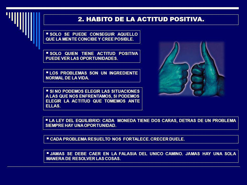 2. HABITO DE LA ACTITUD POSITIVA.