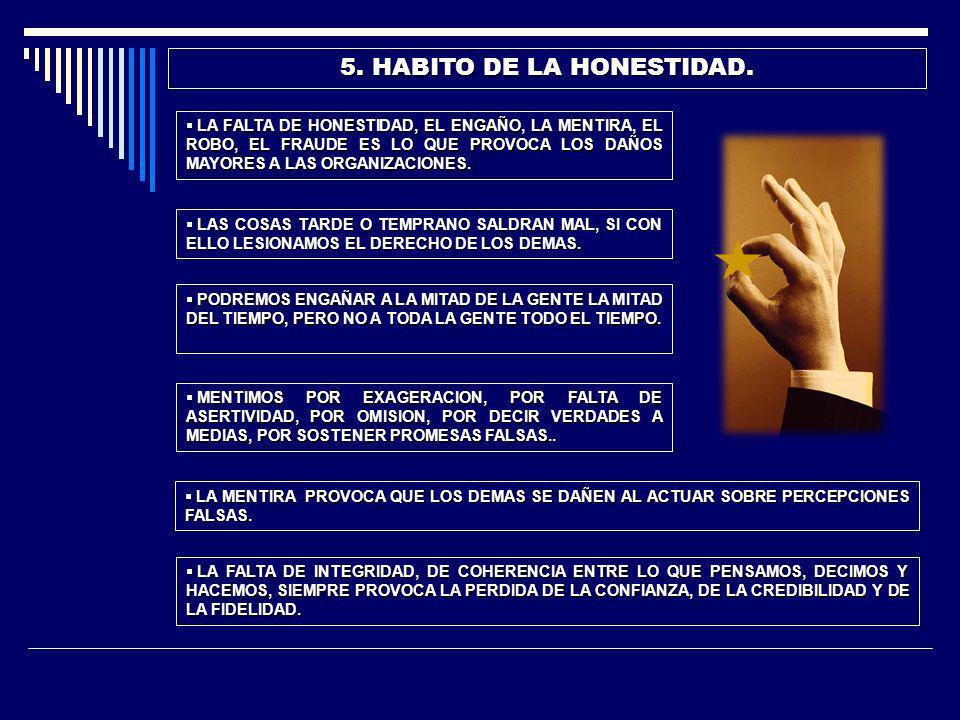 5. HABITO DE LA HONESTIDAD.