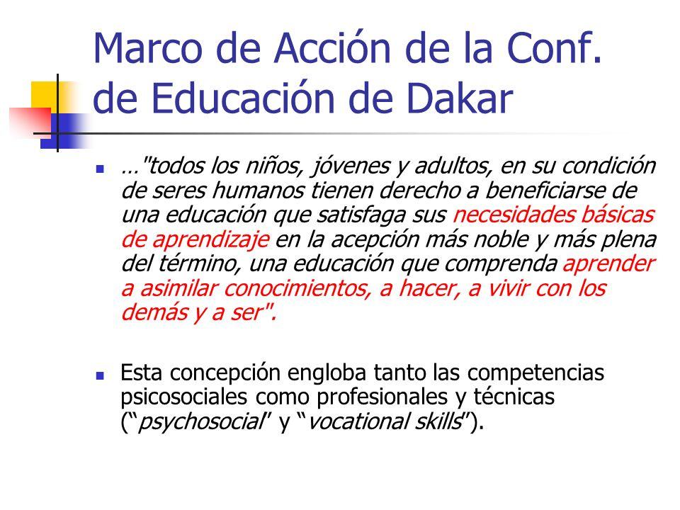 Marco de Acción de la Conf. de Educación de Dakar