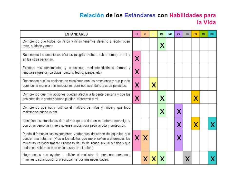 x Relación de los Estándares con Habilidades para la Vida ESTÁNDARES